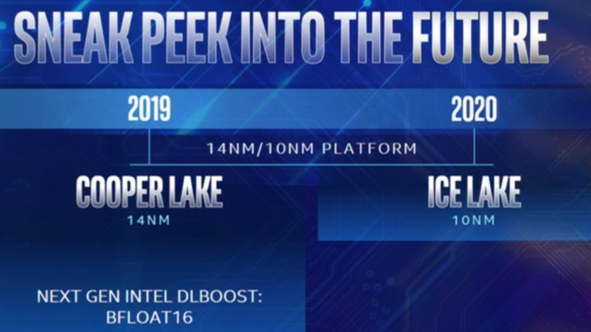 Intel công bố nền tảng Cooper Lake, đẩy mạnh chiến lược xâm nhập vào lĩnh vực AI