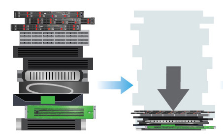 Tăng tốc chuyển đổi kỹ thuật số với cơ sở hạ tầng siêu hội tụ – HCI