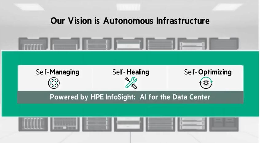 HPE InfoSight là gì? Nó giúp ích gì cho việc quản lý hạ tầng IT?