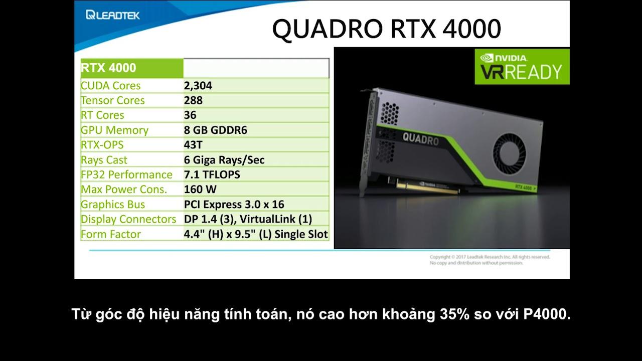 Khám phá thế giới đồ họa chuyên nghiệp Quadro RTX cùng Leadtek