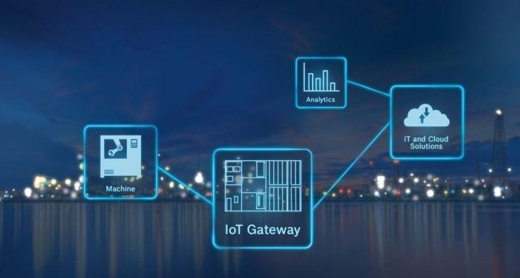 IoT Gateway là gì? Ý nghĩa và chức năng vận hành của thiết bị này?