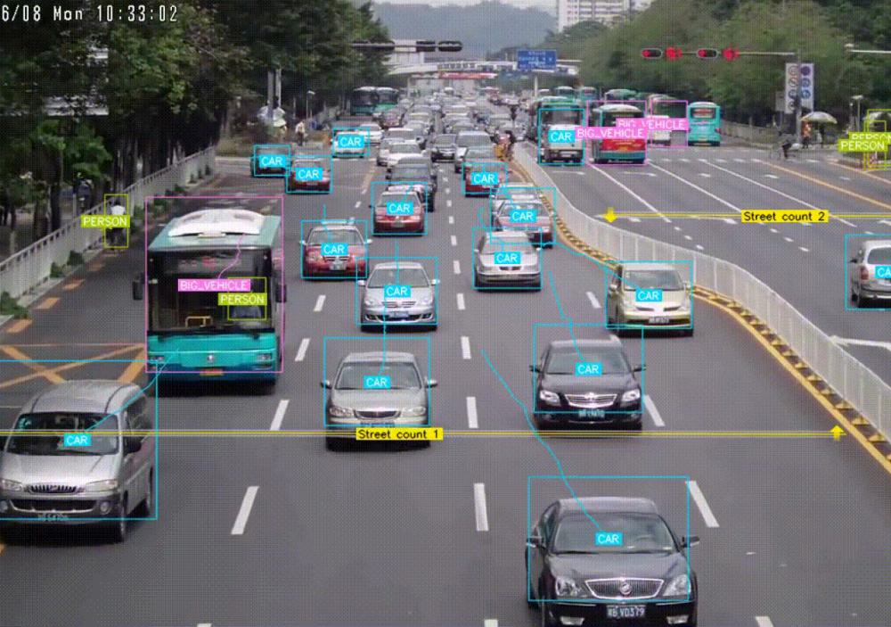 5 ứng dụng của thị giác máy tính cho Deep Learning