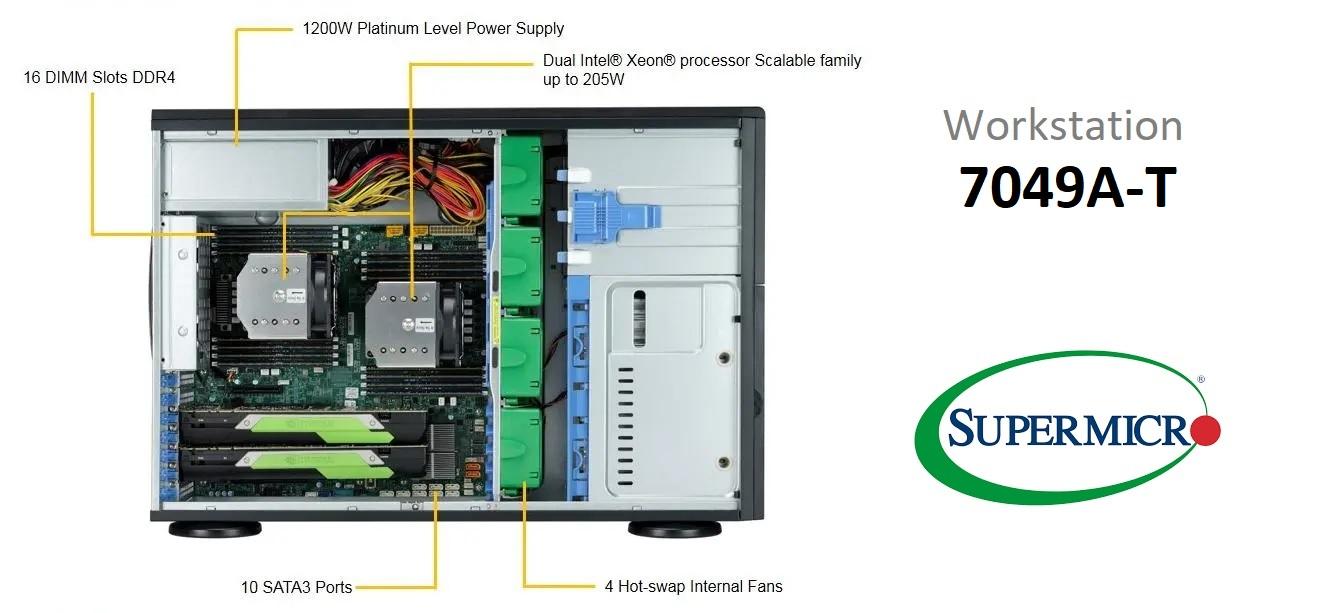 Đánh giá máy trạm Supermicro SuperWorkstation 7049A-T