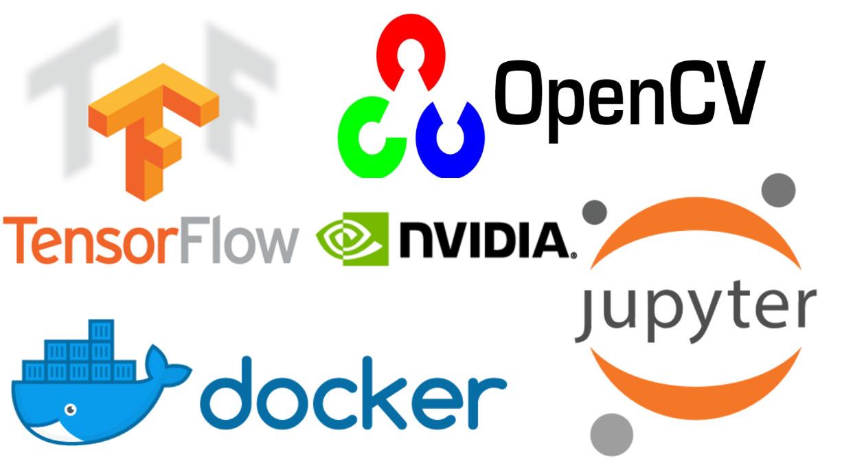 Deep Learning và nền tảng của NVIDIA dành cho nhà phát triển