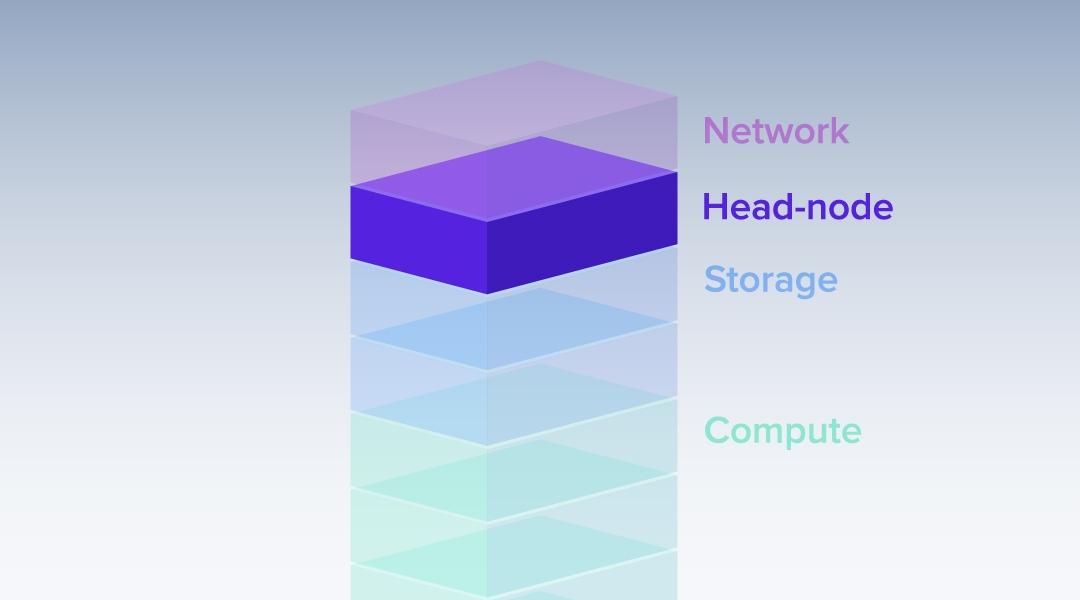 Kiến trúc cluster: Head Node là gì?