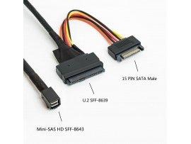 CBL-SAST-0957