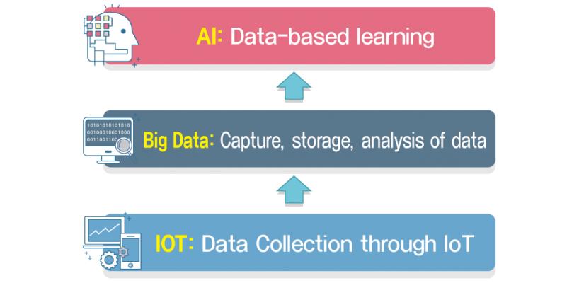 AIDI – Thế Hệ Mới Của Hạ Tầng Hệ Thống Dành Cho Ứng Dụng AI