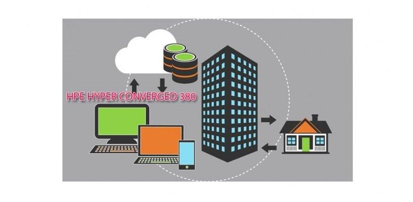 Hệ Thống Private Cloud là gì và tại sao doanh nghiệp lại cần đến ? (P2)
