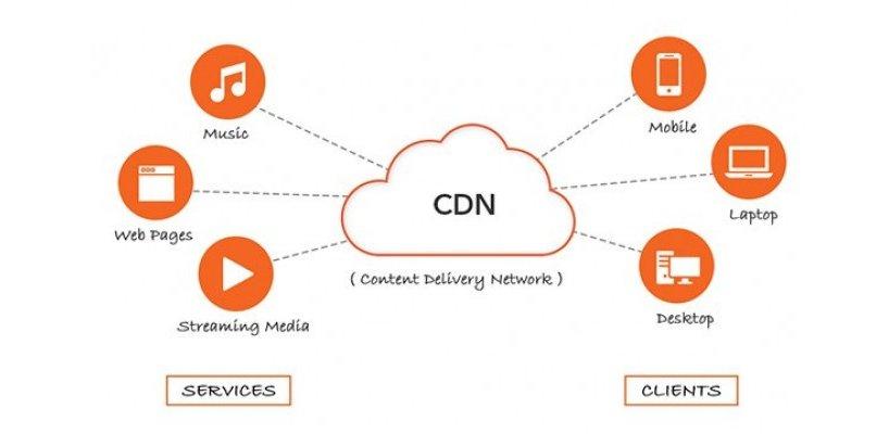 Các xu hướng phát triển của CDN